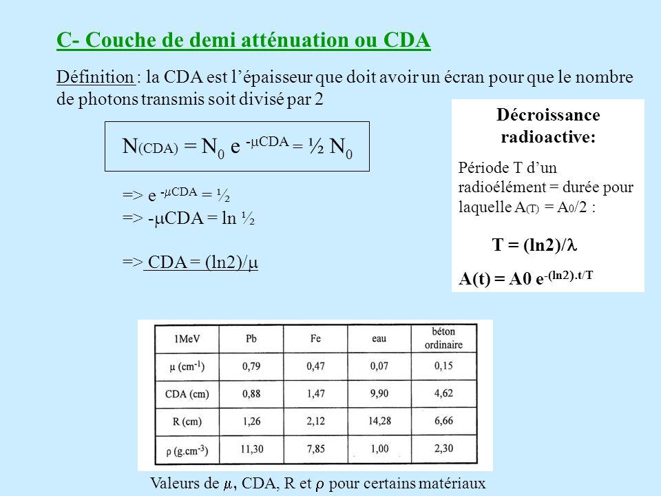 C- Couche de demi atténuation ou CDA Définition : la CDA est lépaisseur que doit avoir un écran pour que le nombre de photons transmis soit divisé par 2 N (CDA) = N 0 e - CDA = ½ N 0 => e - CDA = ½ => - CDA = ln ½ => CDA = (ln2)/ Valeurs de CDA, R et pour certains matériaux Décroissance radioactive: Période T dun radioélément = durée pour laquelle A (T) = A 0 /2 : T = (ln2)/ A(t) = A0 e -(ln t/T
