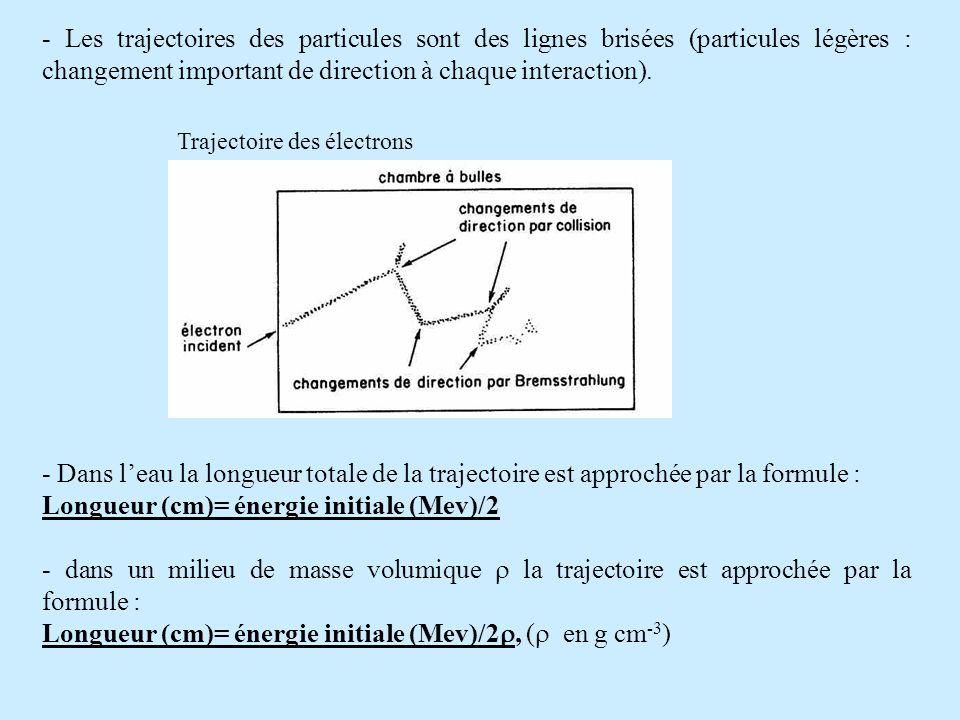 - Les trajectoires des particules sont des lignes brisées (particules légères : changement important de direction à chaque interaction).