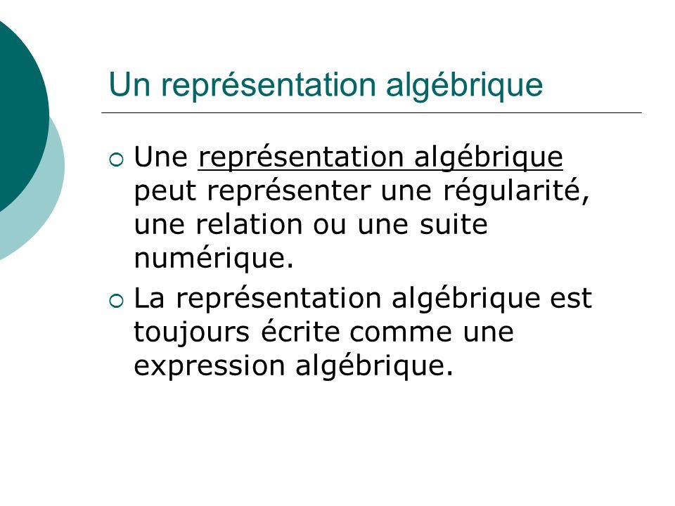 Un représentation algébrique Une représentation algébrique peut représenter une régularité, une relation ou une suite numérique. La représentation alg