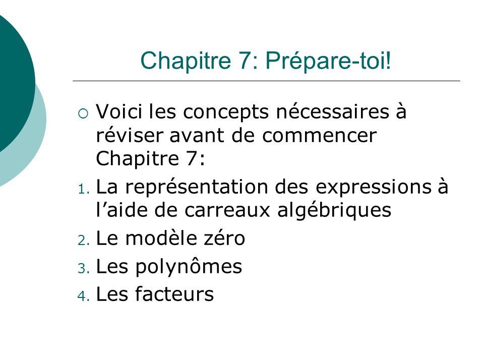 Chapitre 7: Prépare-toi! Voici les concepts nécessaires à réviser avant de commencer Chapitre 7: 1. La représentation des expressions à laide de carre