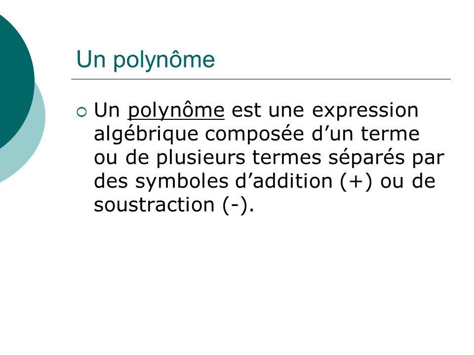 Un polynôme Un polynôme est une expression algébrique composée dun terme ou de plusieurs termes séparés par des symboles daddition (+) ou de soustract