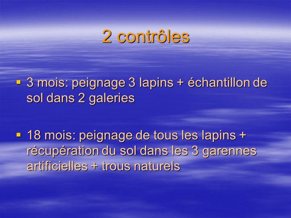 2 contrôles 3 mois: peignage 3 lapins + échantillon de sol dans 2 galeries 3 mois: peignage 3 lapins + échantillon de sol dans 2 galeries 18 mois: peignage de tous les lapins + récupération du sol dans les 3 garennes artificielles + trous naturels 18 mois: peignage de tous les lapins + récupération du sol dans les 3 garennes artificielles + trous naturels