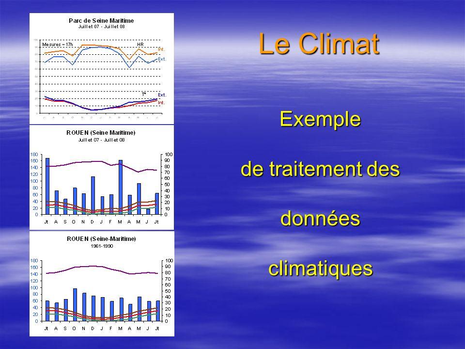 Exemple de traitement des données climatiques Le Climat
