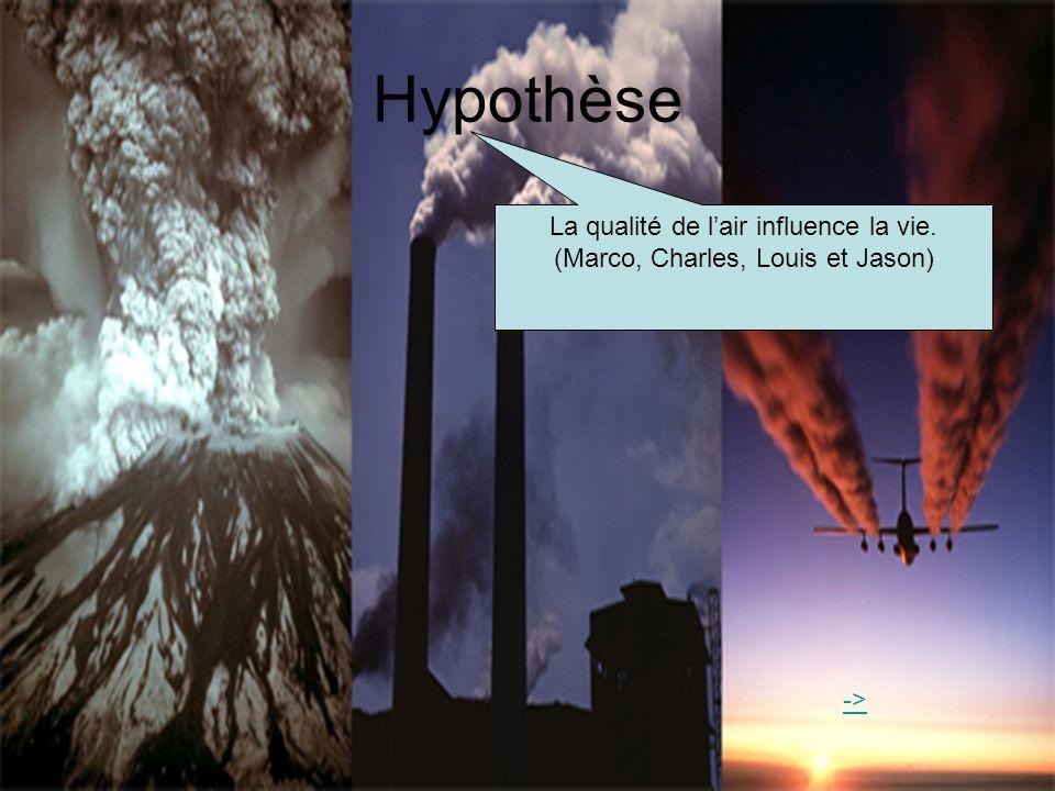 Hypothèse La qualité de lair influence la vie. (Marco, Charles, Louis et Jason) ->