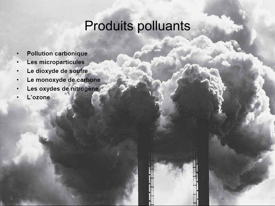 Produits polluants Pollution carbonique Les microparticules Le dioxyde de soufre Le monoxyde de carbone Les oxydes de nitrogène Lozone