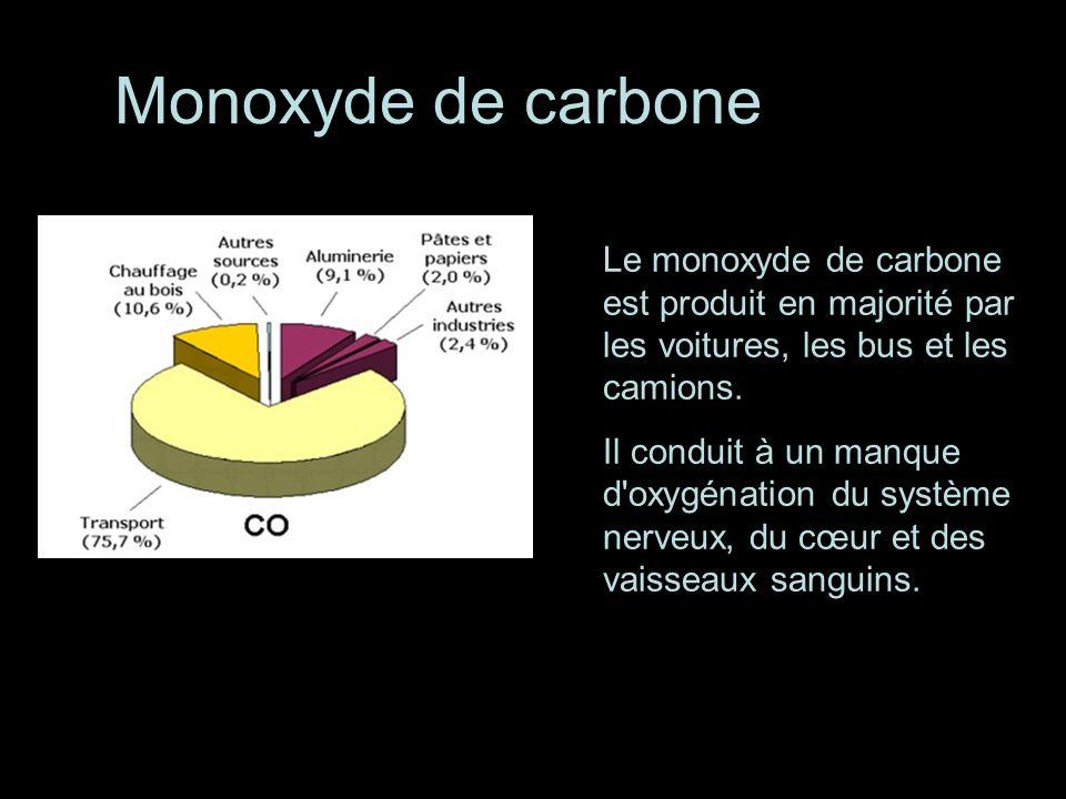 Monoxyde de carbone Le monoxyde de carbone est produit en majorité par les voitures, les bus et les camions.