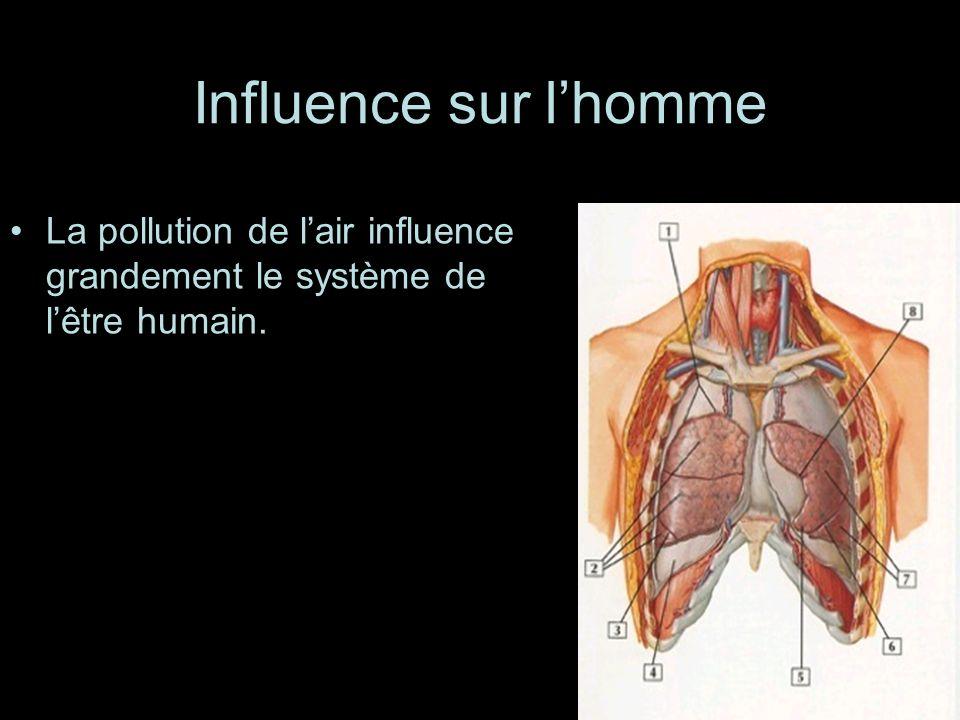 Influence sur lhomme La pollution de lair influence grandement le système de lêtre humain.