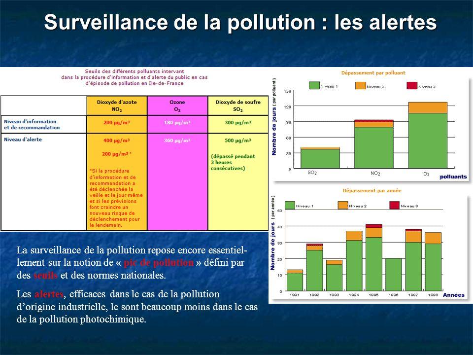 Surveillance de la pollution : les alertes La surveillance de la pollution repose encore essentiel- lement sur la notion de « pic de pollution » défini par des seuils et des normes nationales.