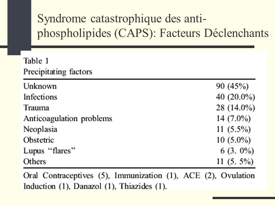 Syndrome catastrophique des anti- phospholipides (CAPS): Facteurs Déclenchants