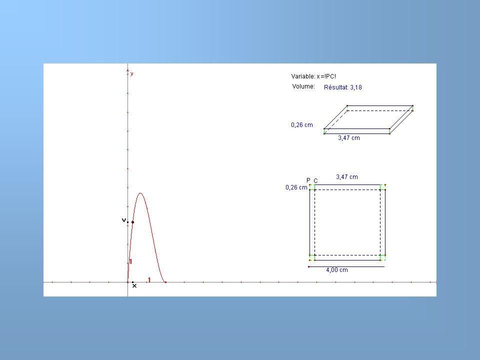 V (volume) en fonction de x ( PC )