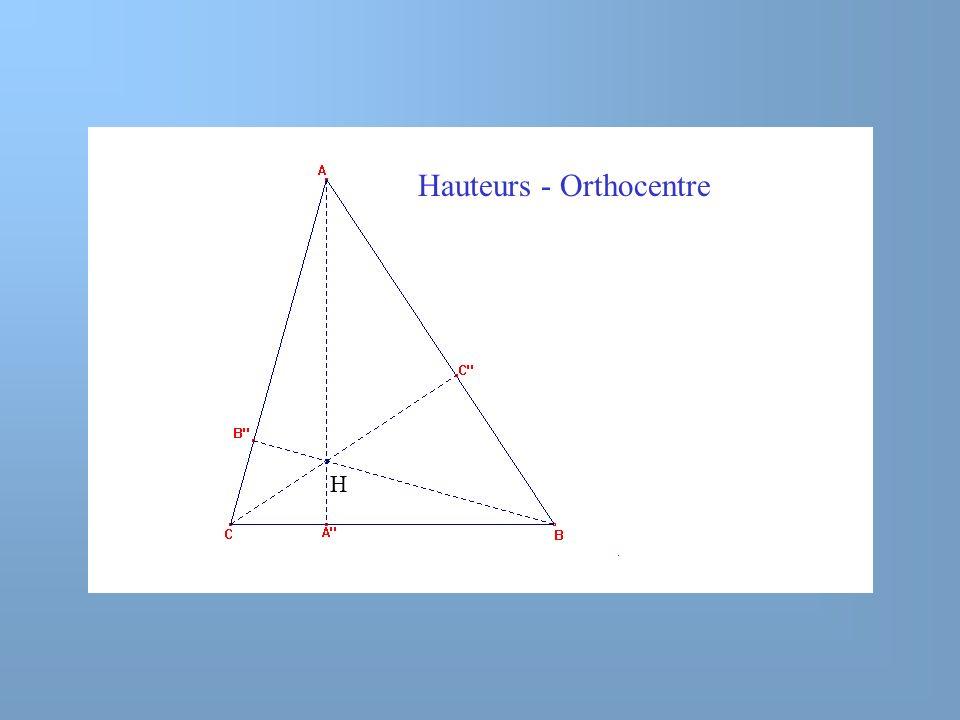 Droites et Cercles du triangle Hauteurs (orthocentre).