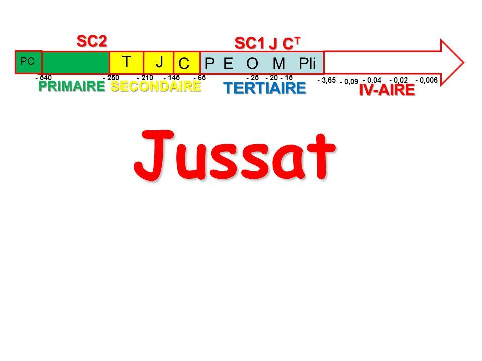 Jussat PRIMAIRESECONDAIRETERTIAIRE IV-AIRE TJ C - 250- 210- 145 - 65 SC1SC2 - 540 PC PEOMPli - 3,65 - 0,09 - 0,04- 0,02- 0,006 J C T - 25- 20- 15