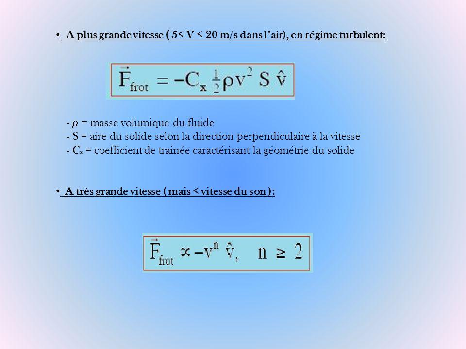 A plus grande vitesse ( 5< V < 20 m/s dans lair), en régime turbulent: - = masse volumique du fluide - S = aire du solide selon la direction perpendic