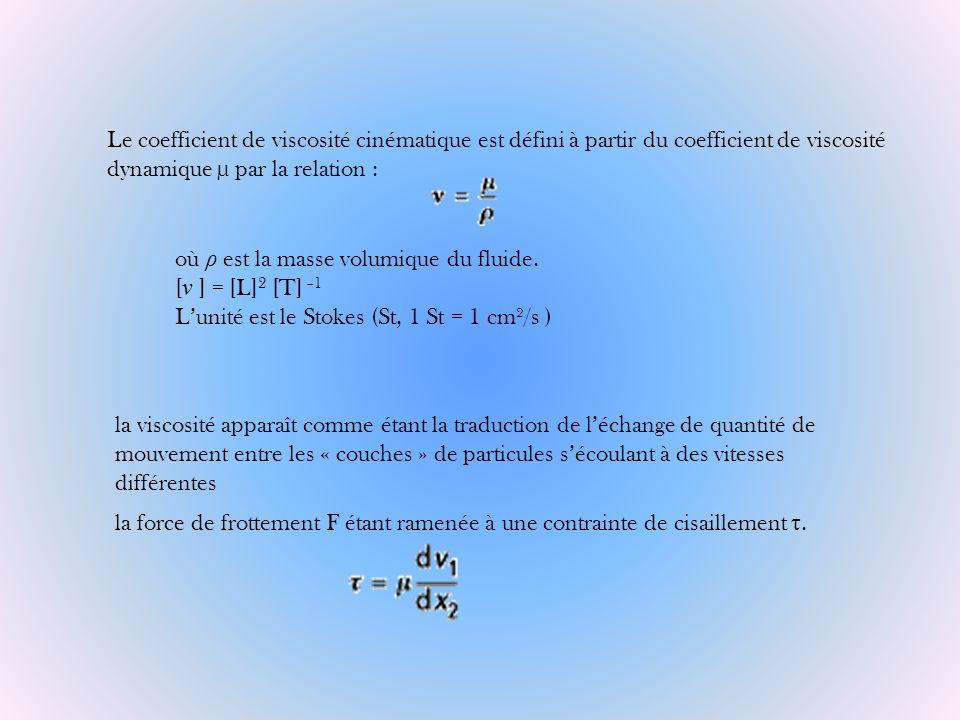 la viscosité apparaît comme étant la traduction de léchange de quantité de mouvement entre les « couches » de particules sécoulant à des vitesses diff
