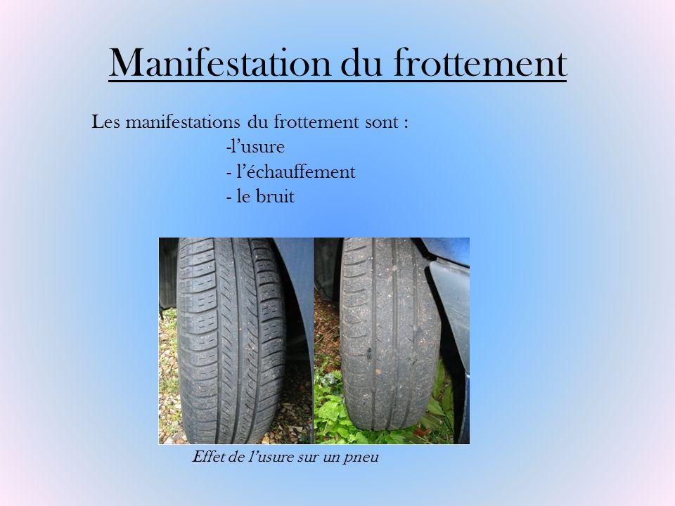 Manifestation du frottement Les manifestations du frottement sont : -lusure - léchauffement - le bruit Effet de lusure sur un pneu