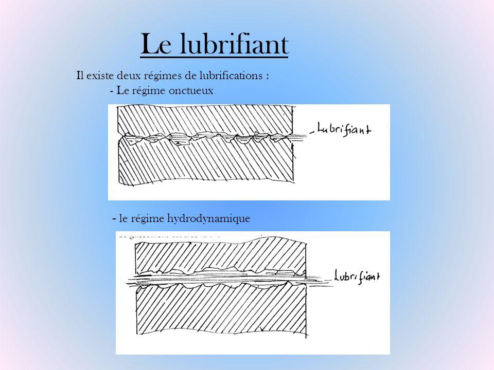 Le lubrifiant Il existe deux régimes de lubrifications : - Le régime onctueux - le régime hydrodynamique