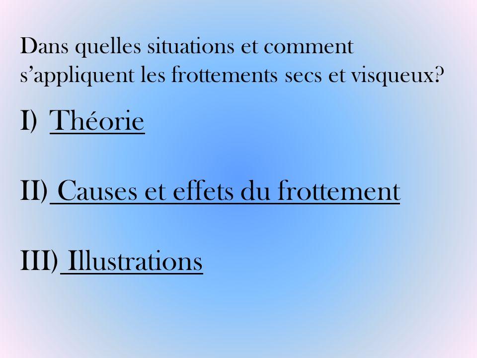 Dans quelles situations et comment sappliquent les frottements secs et visqueux? I)Théorie II) Causes et effets du frottement III) Illustrations