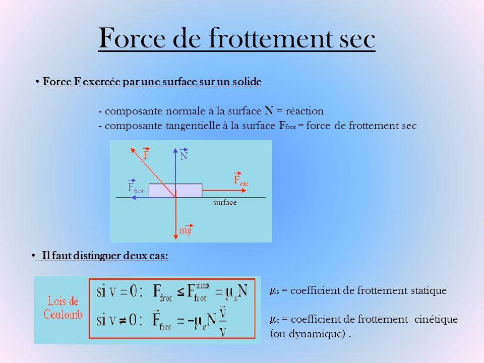Force de frottement sec Force F exercée par une surface sur un solide - composante normale à la surface N = réaction - composante tangentielle à la su