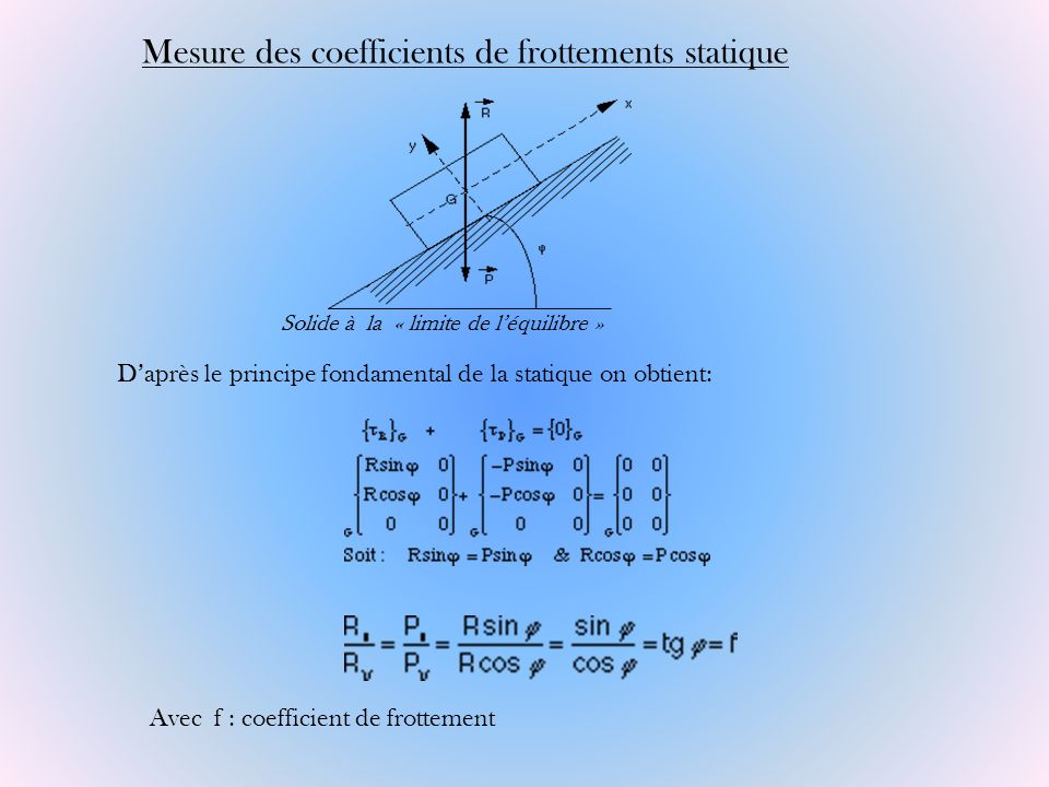 Daprès le principe fondamental de la statique on obtient: Mesure des coefficients de frottements statique Solide à la « limite de léquilibre » Avec f