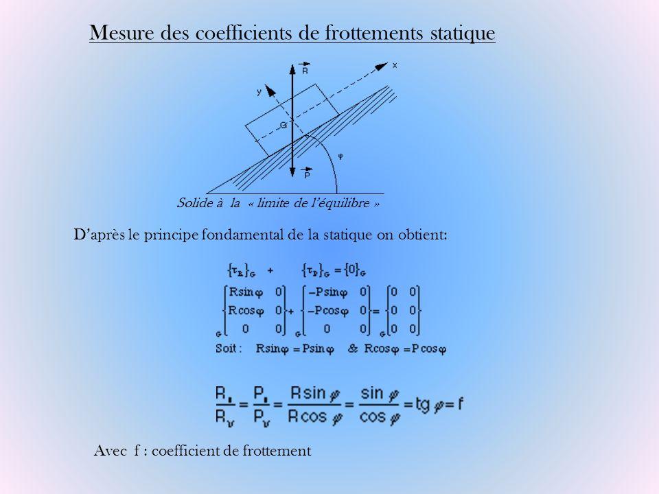 Daprès le principe fondamental de la statique on obtient: Mesure des coefficients de frottements statique Solide à la « limite de léquilibre » Avec f : coefficient de frottement