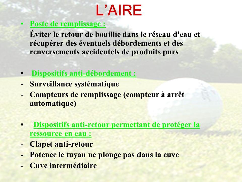 LAIRE Poste de remplissage : -Éviter le retour de bouillie dans le réseau d'eau et récupérer des éventuels débordements et des renversements accidente