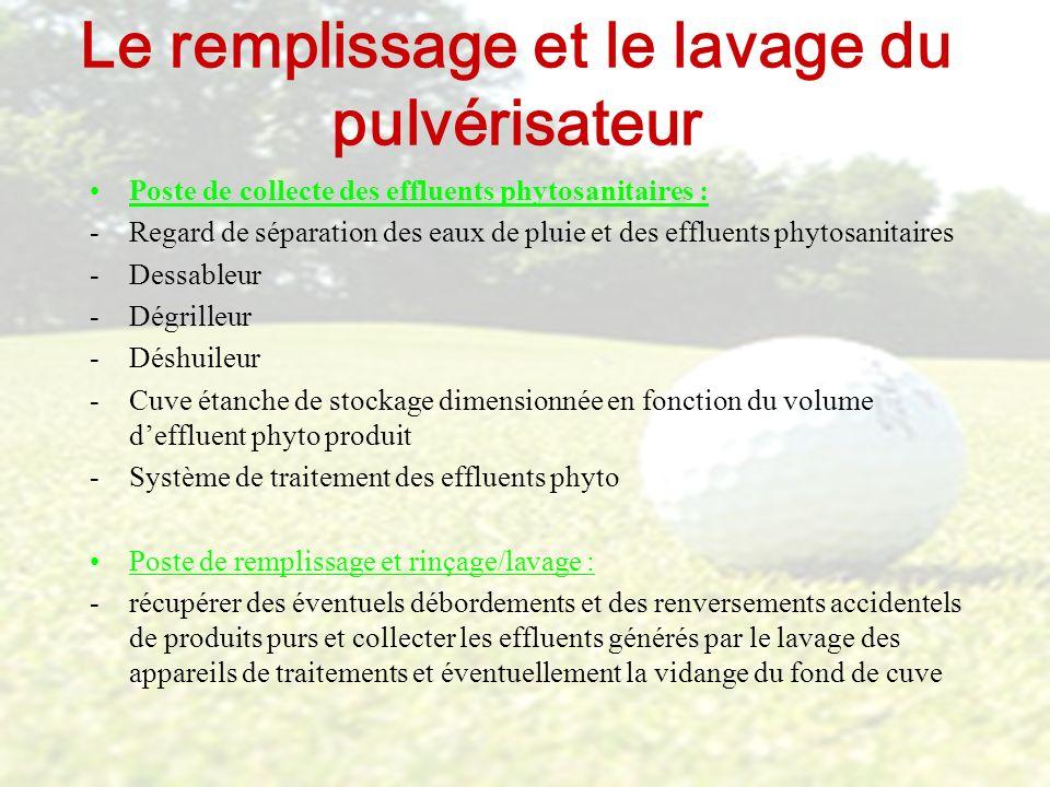 Le remplissage et le lavage du pulvérisateur Poste de collecte des effluents phytosanitaires : -Regard de séparation des eaux de pluie et des effluent