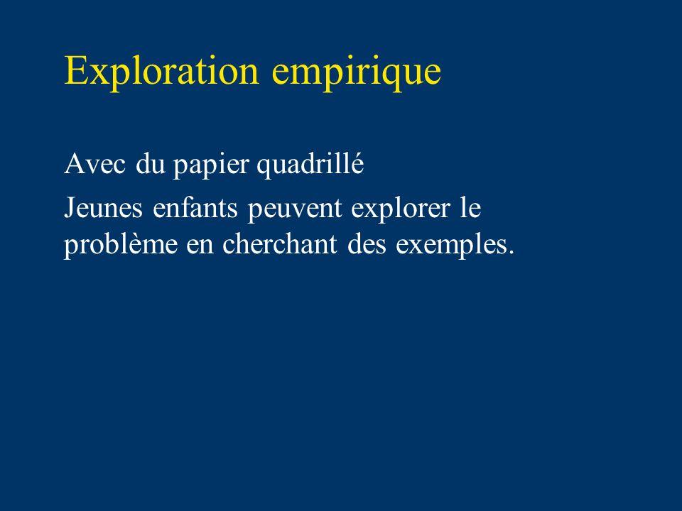 Exploration empirique Avec du papier quadrillé Jeunes enfants peuvent explorer le problème en cherchant des exemples.
