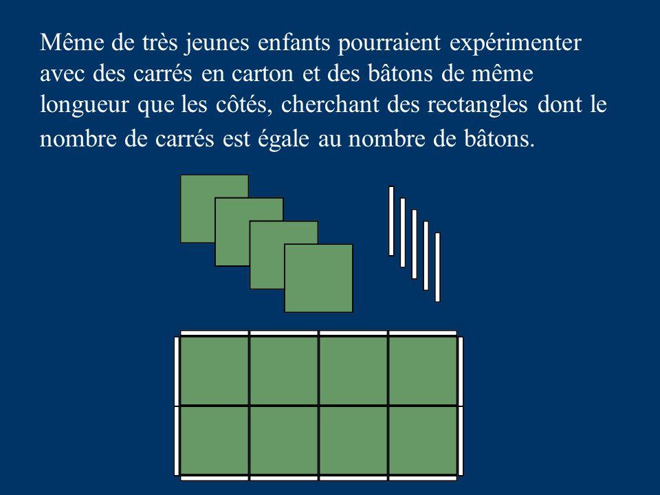 Même de très jeunes enfants pourraient expérimenter avec des carrés en carton et des bâtons de même longueur que les côtés, cherchant des rectangles dont le nombre de carrés est égale au nombre de bâtons.