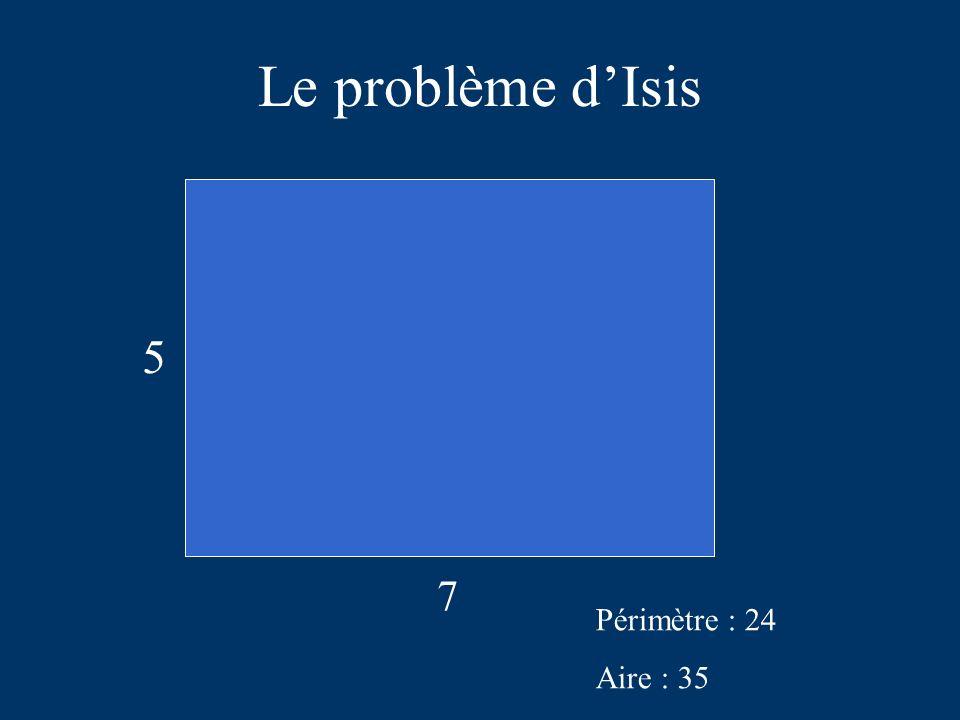 Le problème dIsis 1.Déterminer tous les rectangles de côtés entiers dont aire = périmètre 2.