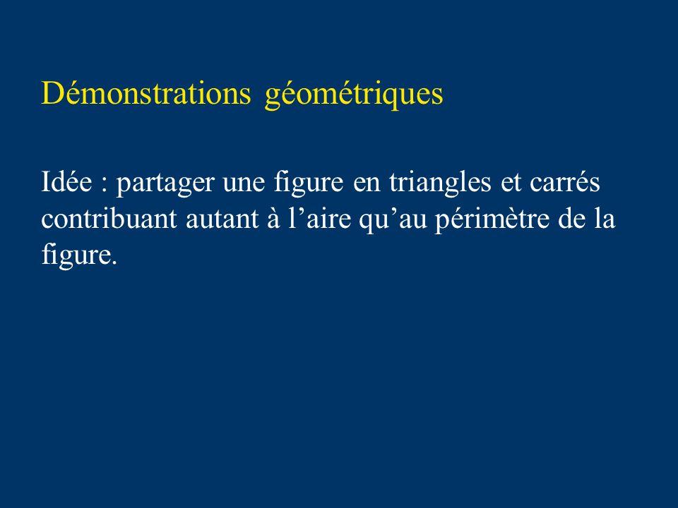 Démonstrations géométriques Idée : partager une figure en triangles et carrés contribuant autant à laire quau périmètre de la figure.