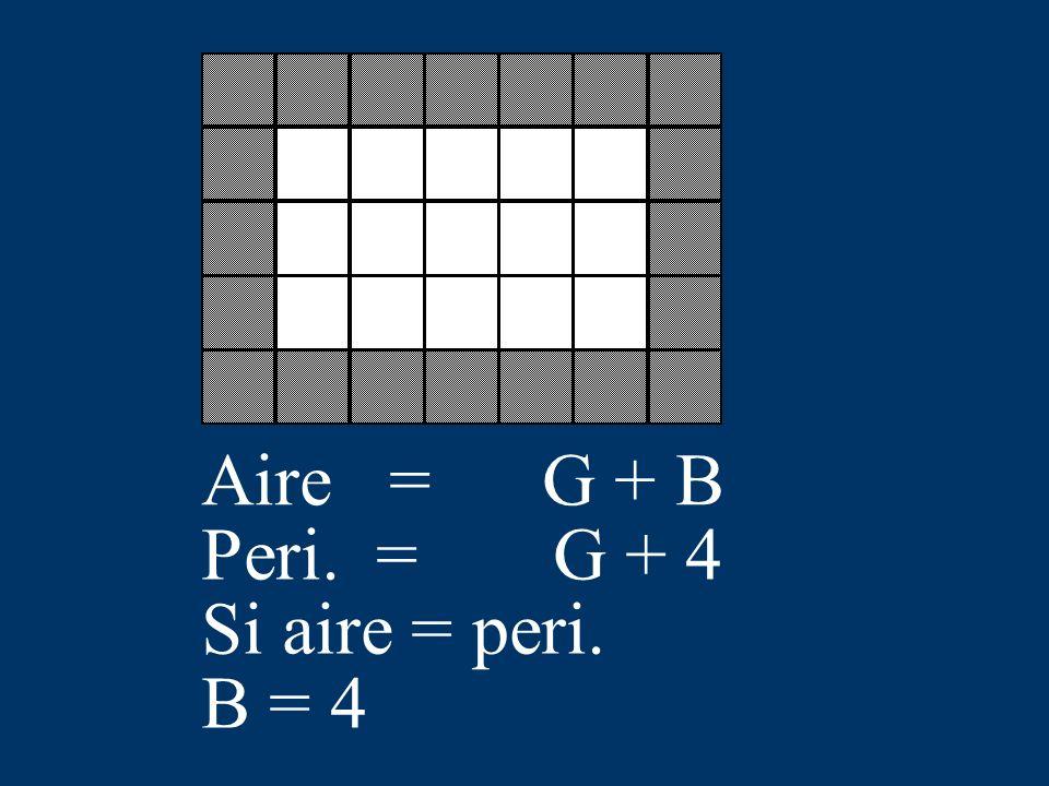 Aire = G + B Peri. = G + 4 Si aire = peri. B = 4