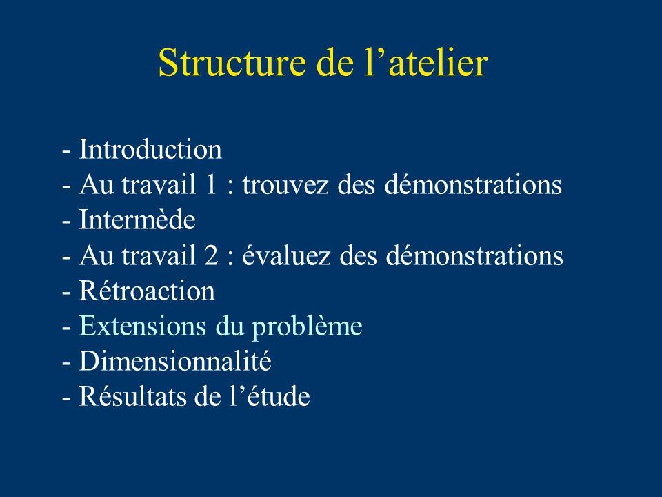 Structure de latelier - Introduction - Au travail 1 : trouvez des démonstrations - Intermède - Au travail 2 : évaluez des démonstrations - Rétroaction - Extensions du problème - Dimensionnalité - Résultats de létude
