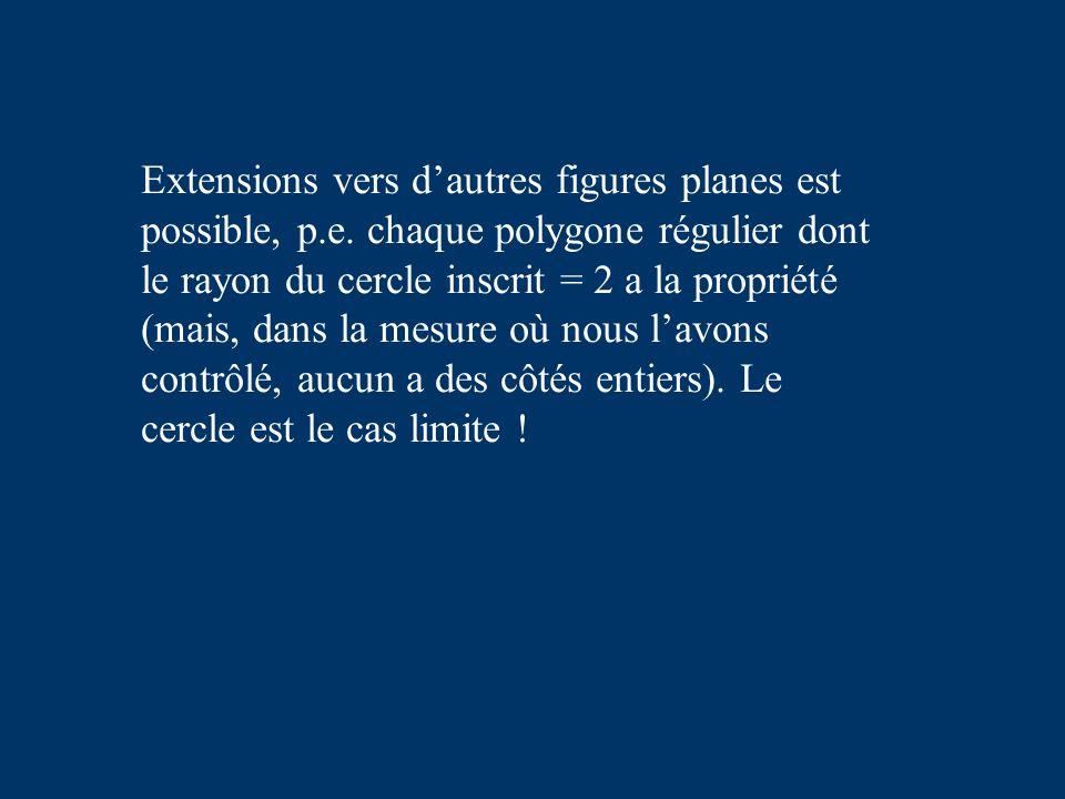 Extensions vers dautres figures planes est possible, p.e.