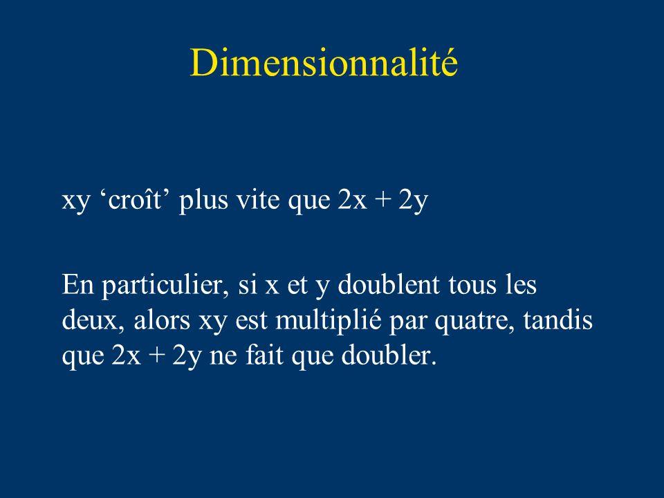 Dimensionnalité xy croît plus vite que 2x + 2y En particulier, si x et y doublent tous les deux, alors xy est multiplié par quatre, tandis que 2x + 2y ne fait que doubler.