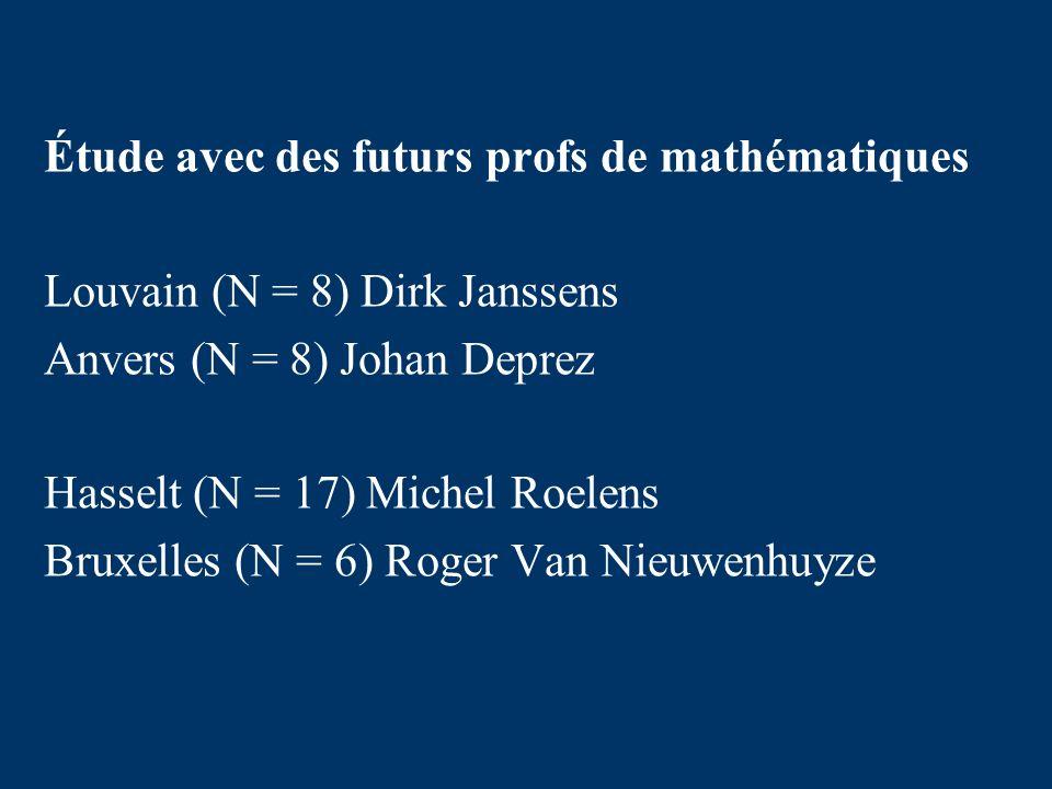 Étude avec des futurs profs de mathématiques Louvain (N = 8) Dirk Janssens Anvers (N = 8) Johan Deprez Hasselt (N = 17) Michel Roelens Bruxelles (N = 6) Roger Van Nieuwenhuyze