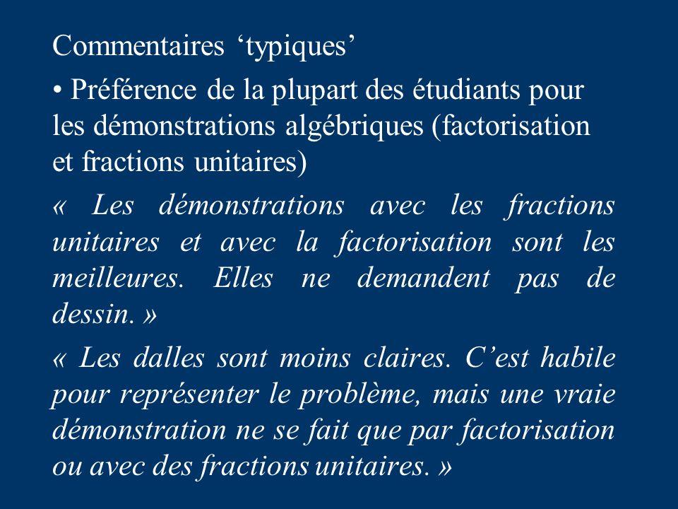 Commentaires typiques Préférence de la plupart des étudiants pour les démonstrations algébriques (factorisation et fractions unitaires) « Les démonstrations avec les fractions unitaires et avec la factorisation sont les meilleures.