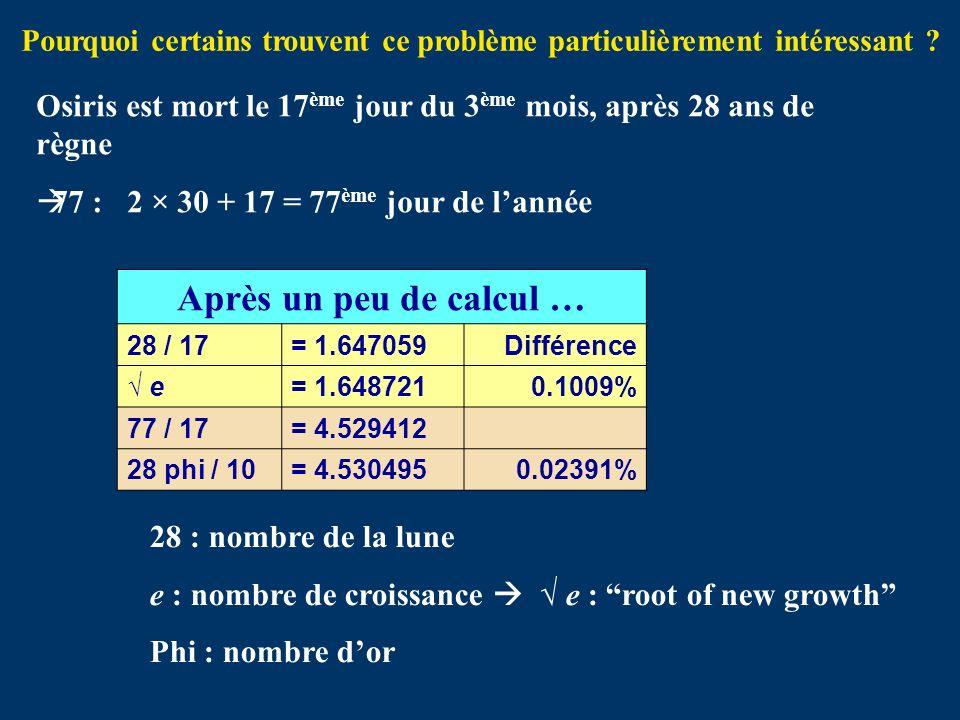Après un peu de calcul … 28 / 17= 1.647059Différence e= 1.6487210.1009% 77 / 17= 4.529412 28 phi / 10= 4.5304950.02391% Osiris est mort le 17 ème jour du 3 ème mois, après 28 ans de règne 77 : 2 × 30 + 17 = 77 ème jour de lannée 28 : nombre de la lune e : nombre de croissance e : root of new growth Phi : nombre dor Pourquoi certains trouvent ce problème particulièrement intéressant