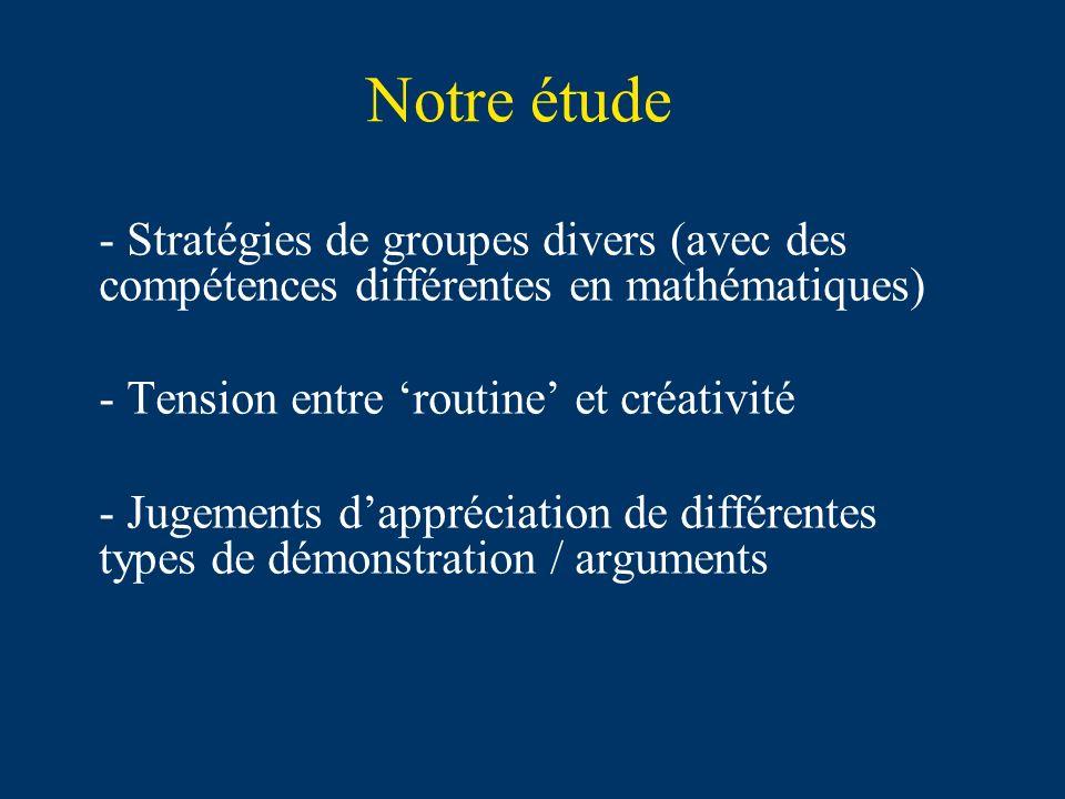 Notre étude - Stratégies de groupes divers (avec des compétences différentes en mathématiques) - Tension entre routine et créativité - Jugements dappréciation de différentes types de démonstration / arguments