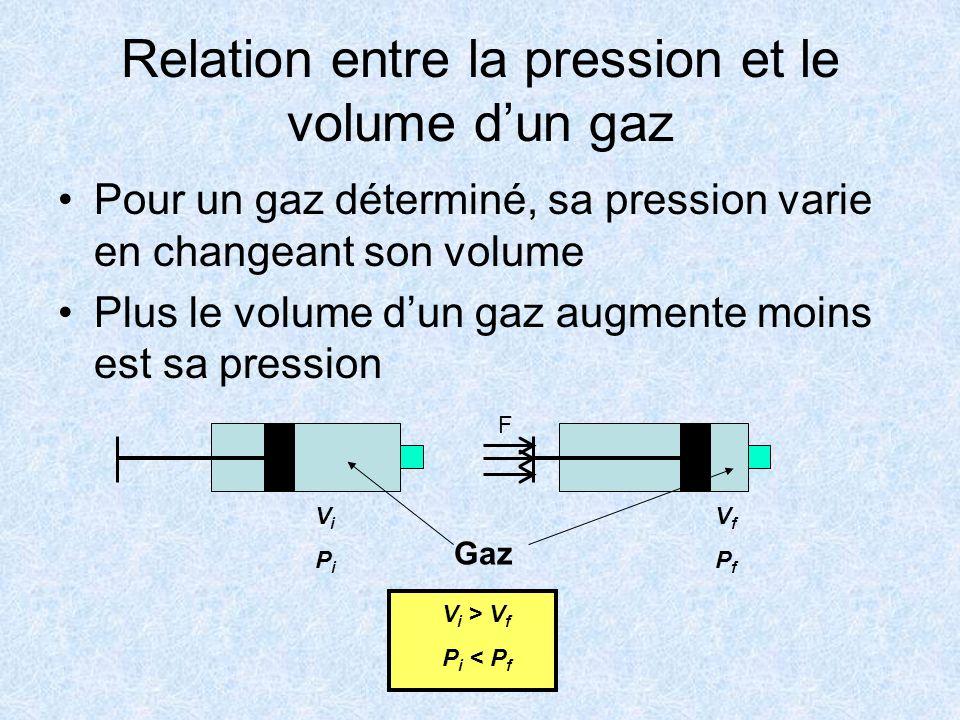 Relation entre la pression et le volume dun gaz Pour un gaz déterminé, sa pression varie en changeant son volume Plus le volume dun gaz augmente moins