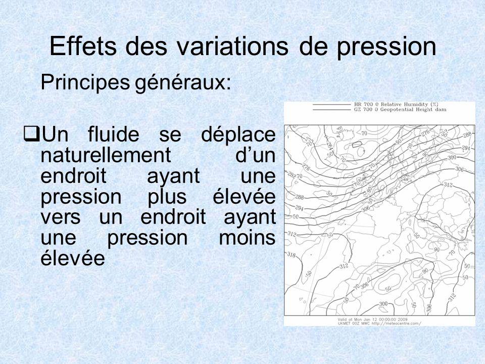 Effets des variations de pression Principes généraux: Un fluide se déplace naturellement dun endroit ayant une pression plus élevée vers un endroit ayant une pression moins élevée