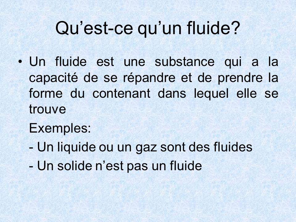 Quest-ce quun fluide? Un fluide est une substance qui a la capacité de se répandre et de prendre la forme du contenant dans lequel elle se trouve Exem