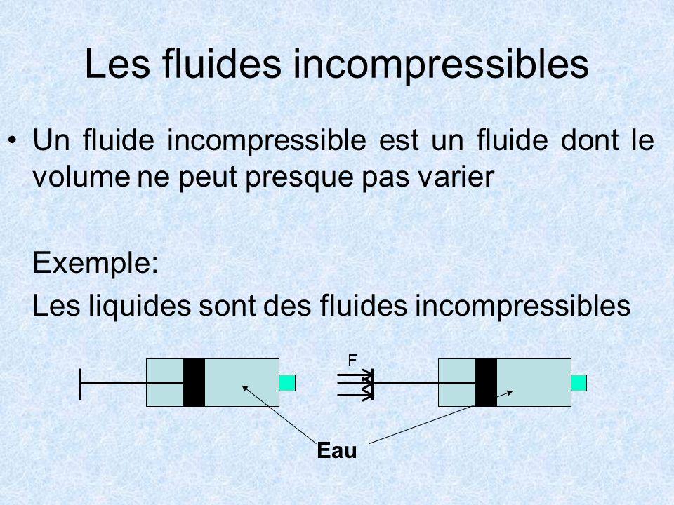 Les fluides incompressibles Un fluide incompressible est un fluide dont le volume ne peut presque pas varier Exemple: Les liquides sont des fluides in