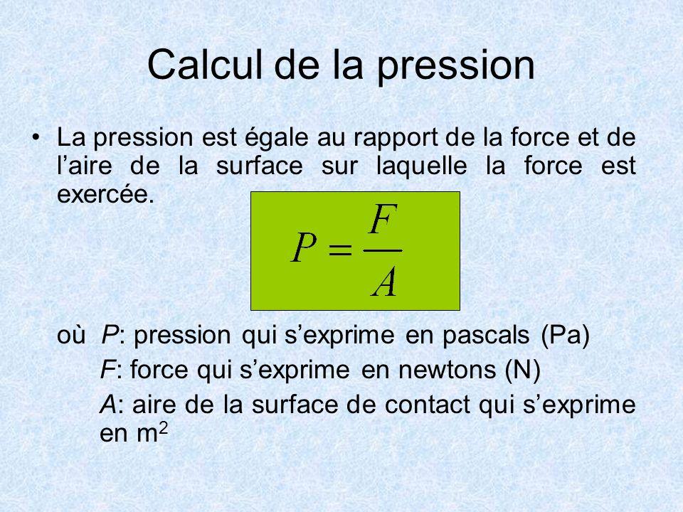 Calcul de la pression La pression est égale au rapport de la force et de laire de la surface sur laquelle la force est exercée. où P: pression qui sex