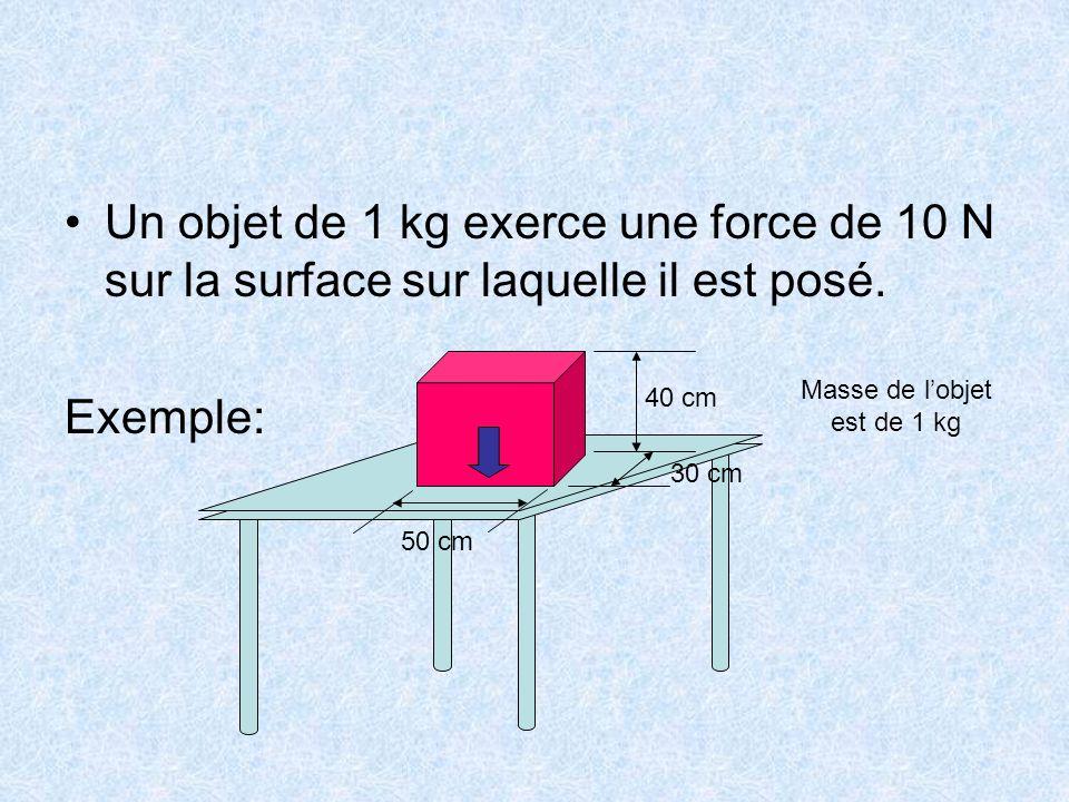Un objet de 1 kg exerce une force de 10 N sur la surface sur laquelle il est posé. Exemple: 50 cm 30 cm 40 cm Masse de lobjet est de 1 kg