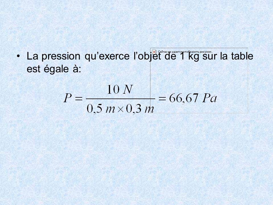 Unités de pression Il existe plusieurs unités de pression On peut faire le lien entre lunité en Pa et latmosphère (atm) 101,3 kPa = 760 mm Hg = 1 atm 1 bar = 100 kPa 1 psi = 6894,76 Pa