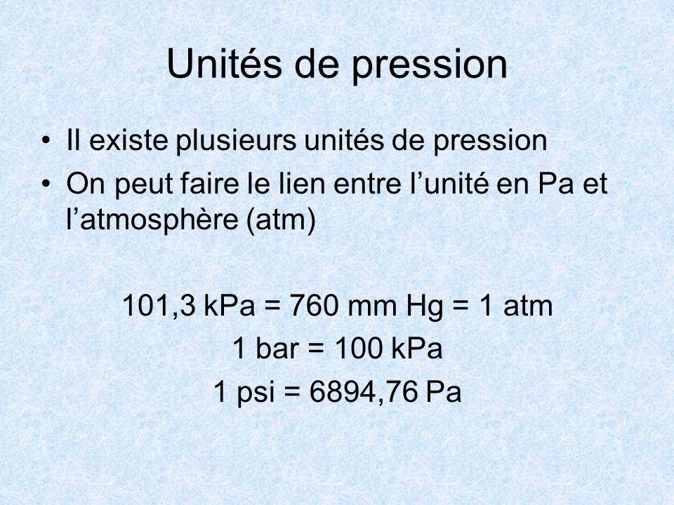 Unités de pression Il existe plusieurs unités de pression On peut faire le lien entre lunité en Pa et latmosphère (atm) 101,3 kPa = 760 mm Hg = 1 atm