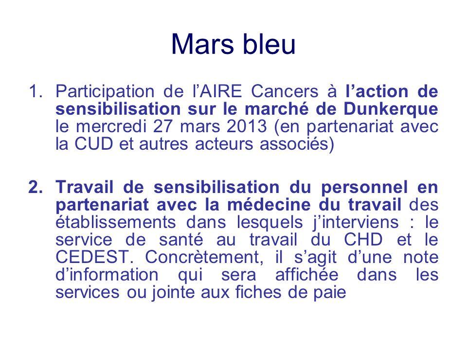 Mars bleu 1.Participation de lAIRE Cancers à laction de sensibilisation sur le marché de Dunkerque le mercredi 27 mars 2013 (en partenariat avec la CU