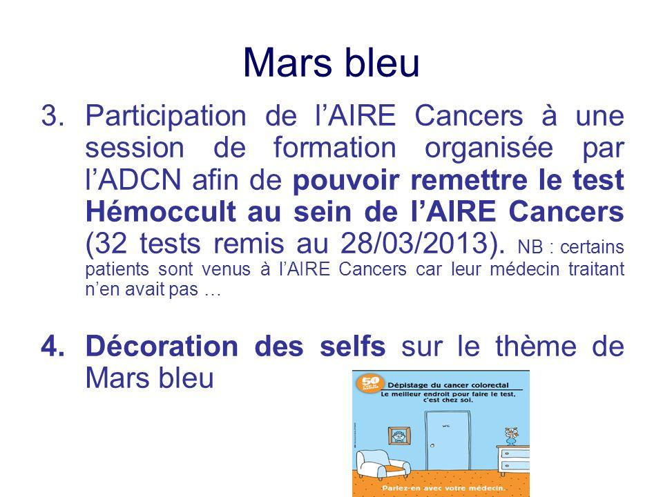 Mars bleu 3.Participation de lAIRE Cancers à une session de formation organisée par lADCN afin de pouvoir remettre le test Hémoccult au sein de lAIRE