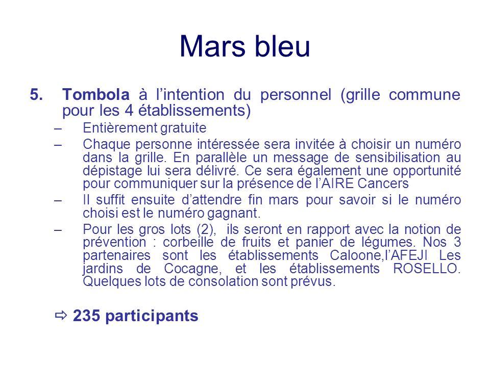 Mars bleu 5.Tombola à lintention du personnel (grille commune pour les 4 établissements) –Entièrement gratuite –Chaque personne intéressée sera invité