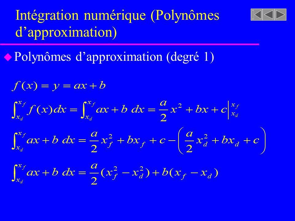 Intégration numérique (Polynômes dapproximation) u Polynômes dapproximation (degré 1)